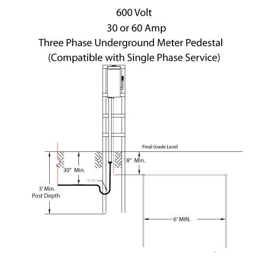meter poles  sumter emc